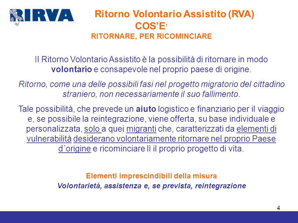 Ritorno Volontario Assistito (RVA) COS'E'