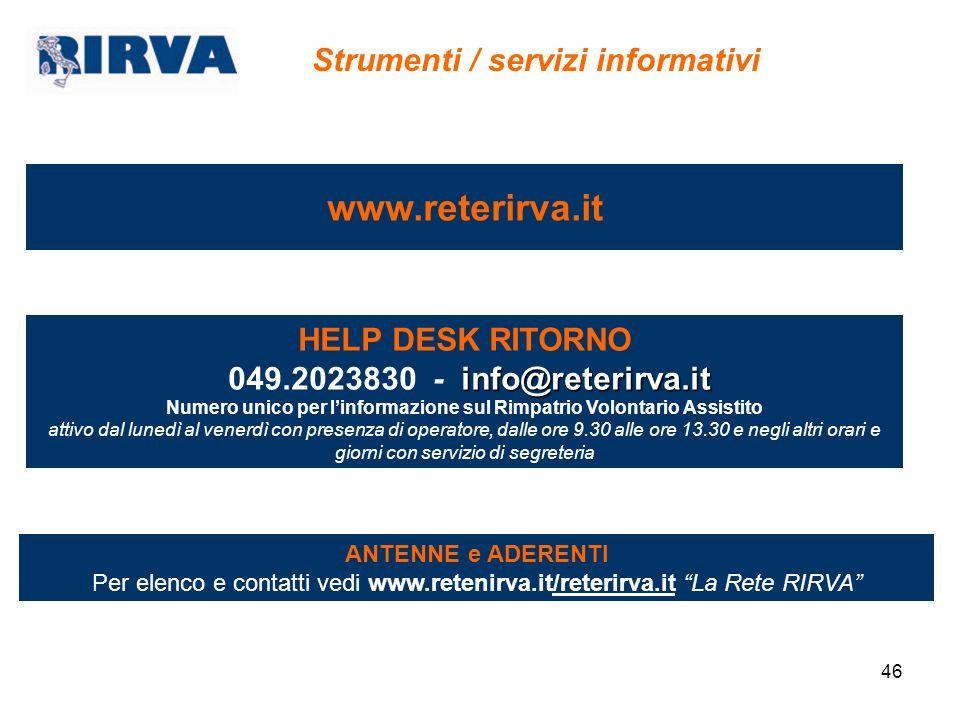 www.reterirva.it Strumenti / servizi informativi HELP DESK RITORNO