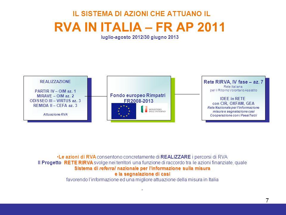 IL SISTEMA DI AZIONI CHE ATTUANO IL RVA IN ITALIA – FR AP 2011 luglio-agosto 2012/30 giugno 2013