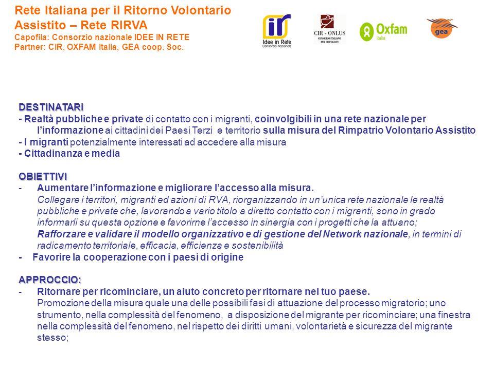Rete Italiana per il Ritorno Volontario Assistito – Rete RIRVA