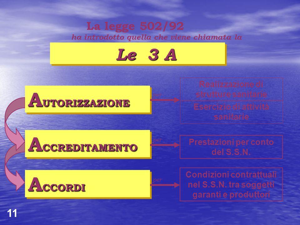 AUTORIZZAZIONE ACCREDITAMENTO ACCORDI La legge 502/92 Le 3 A 11