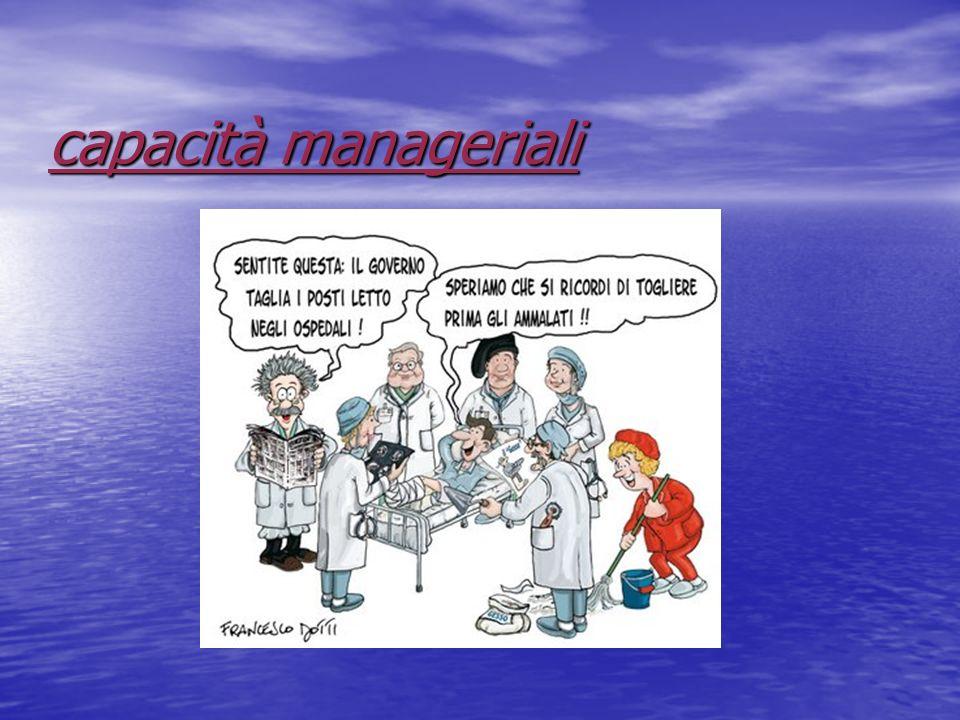 capacità manageriali