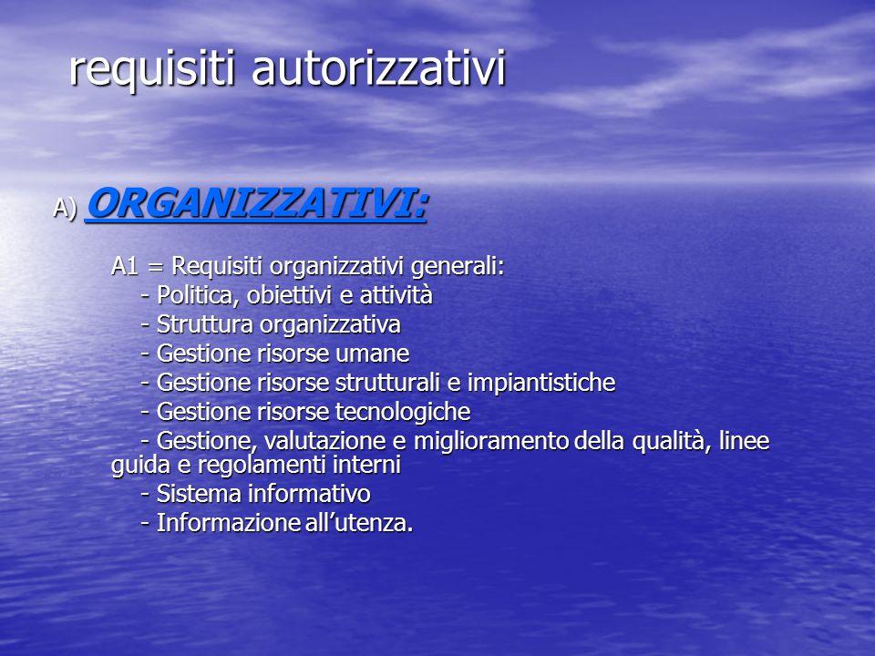 requisiti autorizzativi