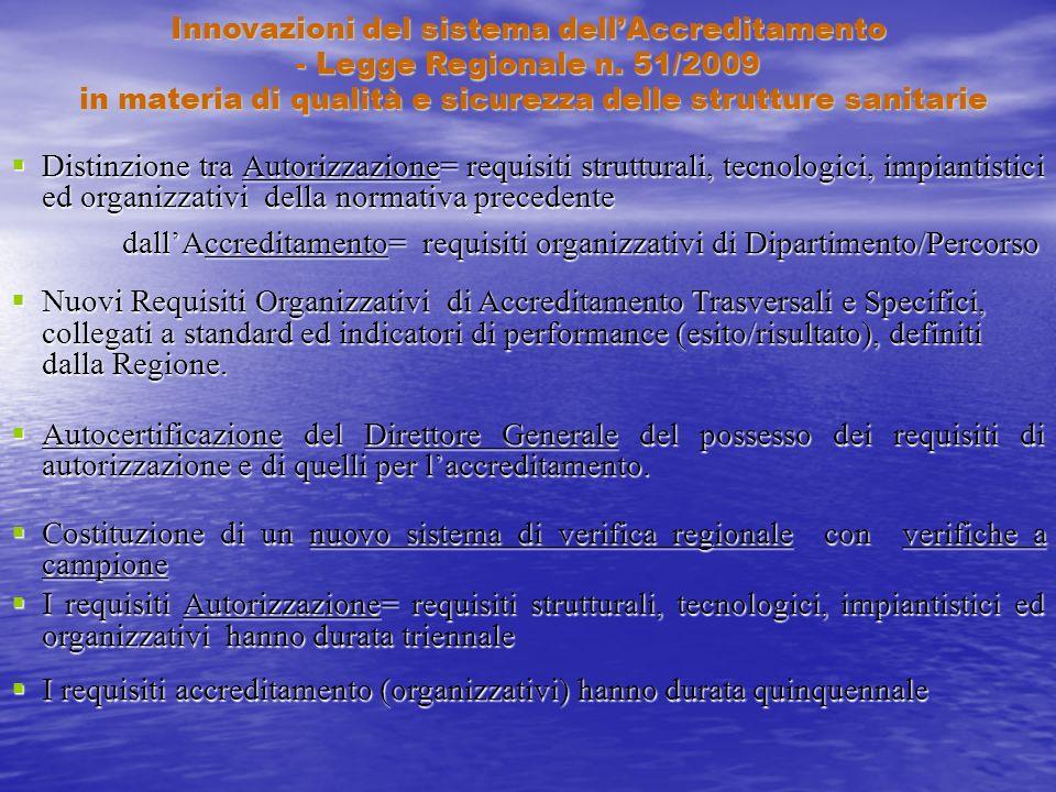 dall'Accreditamento= requisiti organizzativi di Dipartimento/Percorso