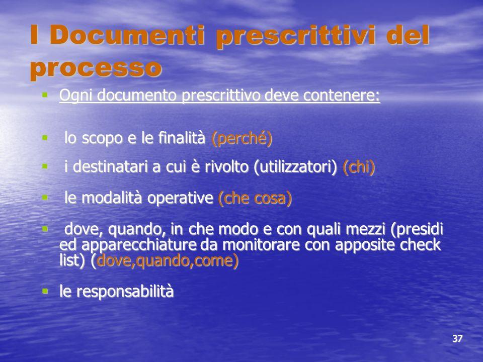 I Documenti prescrittivi del processo