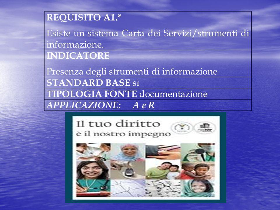 REQUISITO A1.* Esiste un sistema Carta dei Servizi/strumenti di informazione. INDICATORE. Presenza degli strumenti di informazione.