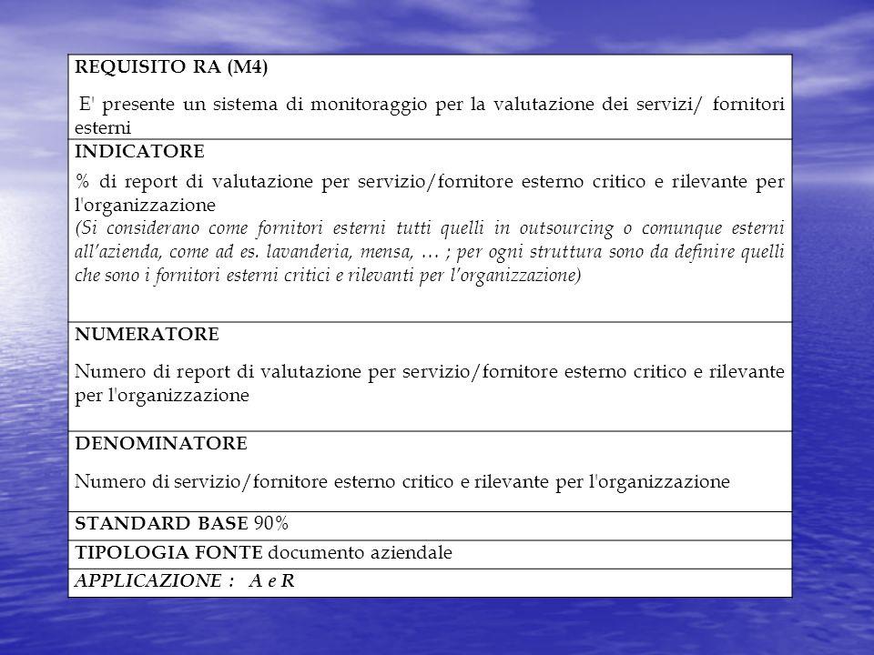 REQUISITO RA (M4) E presente un sistema di monitoraggio per la valutazione dei servizi/ fornitori esterni.