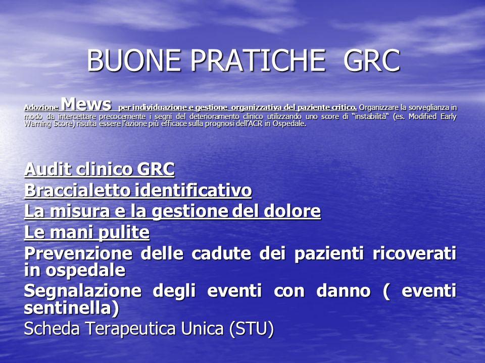 BUONE PRATICHE GRC Audit clinico GRC Braccialetto identificativo