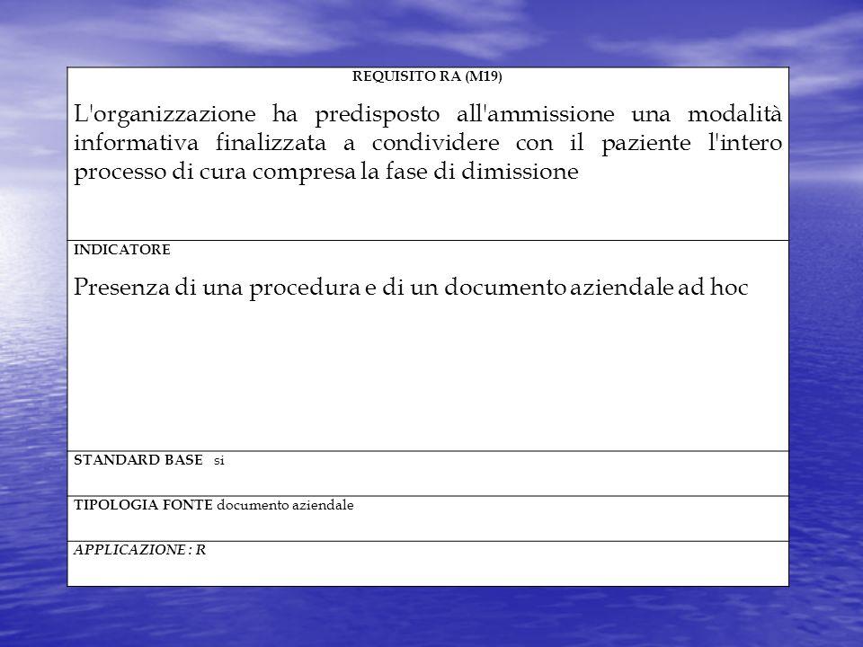 Presenza di una procedura e di un documento aziendale ad hoc