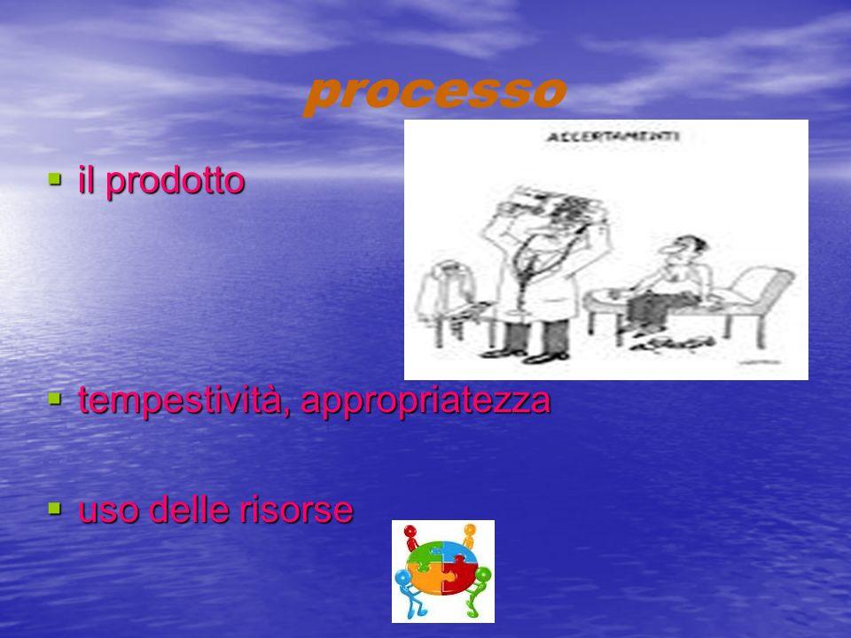processo il prodotto tempestività, appropriatezza uso delle risorse 7