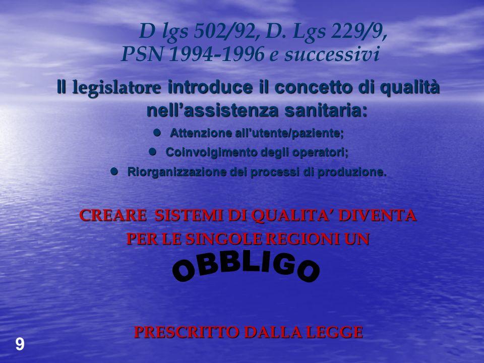 OBBLIGO D lgs 502/92, D. Lgs 229/9, PSN 1994-1996 e successivi