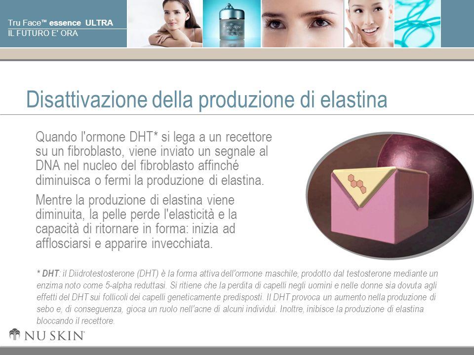 Disattivazione della produzione di elastina