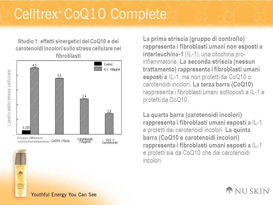 Livello dello stress cellulare