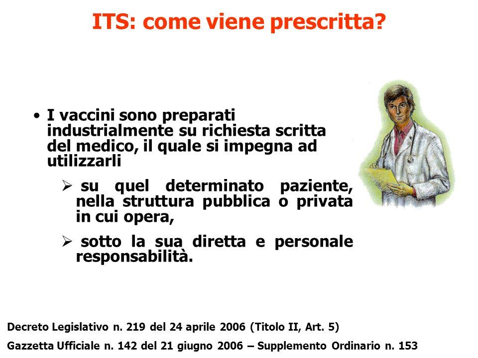 ITS: come viene prescritta