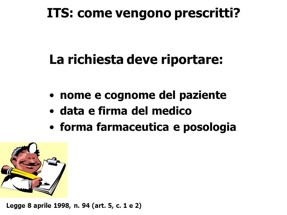 ITS: come vengono prescritti