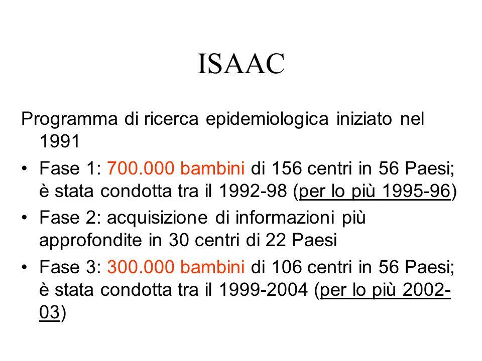 ISAAC Programma di ricerca epidemiologica iniziato nel 1991