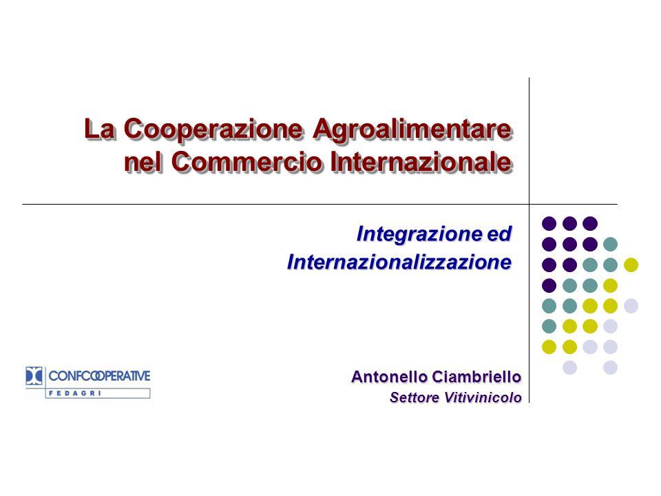La Cooperazione Agroalimentare nel Commercio Internazionale