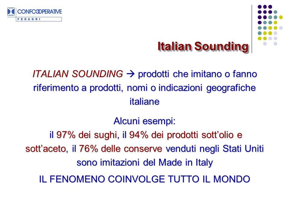 Italian Sounding