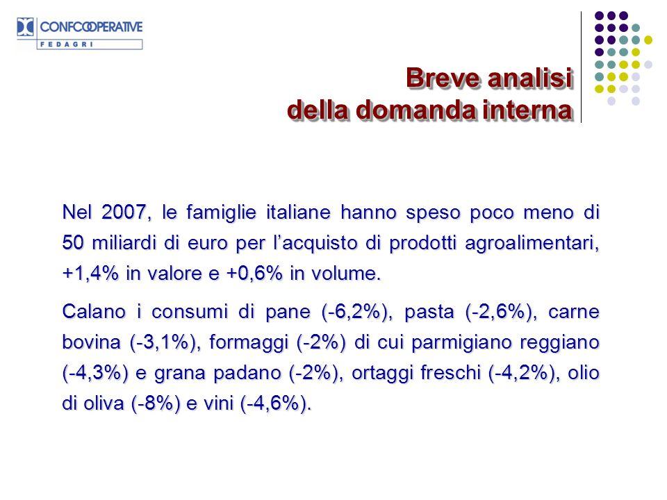Breve analisi della domanda interna
