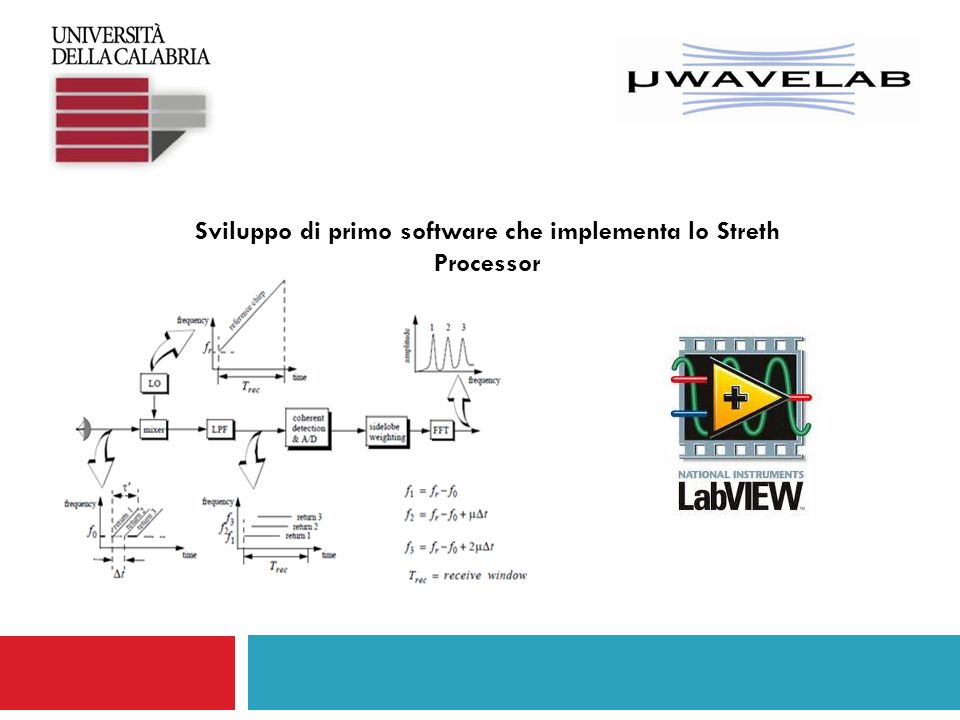 Sviluppo di primo software che implementa lo Streth Processor