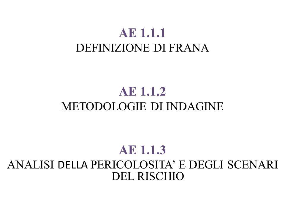 AE 1.1.1 AE 1.1.2 AE 1.1.3 DEFINIZIONE DI FRANA