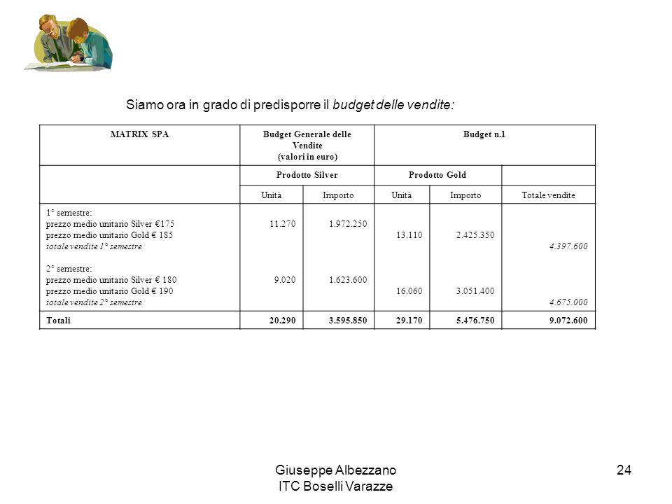 Siamo ora in grado di predisporre il budget delle vendite: