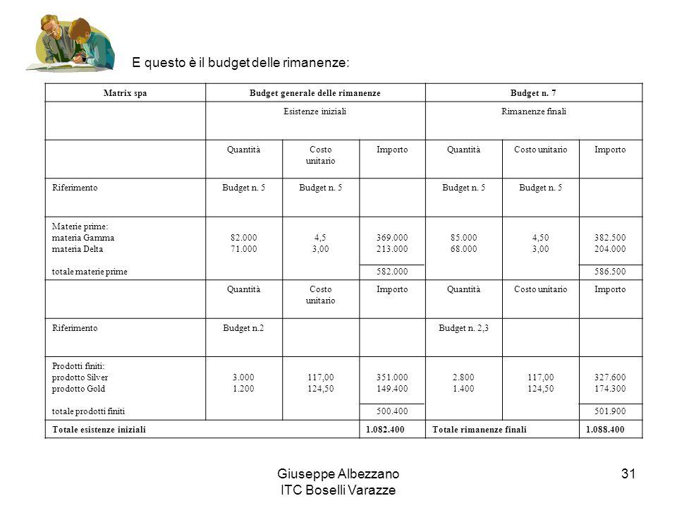Budget generale delle rimanenze