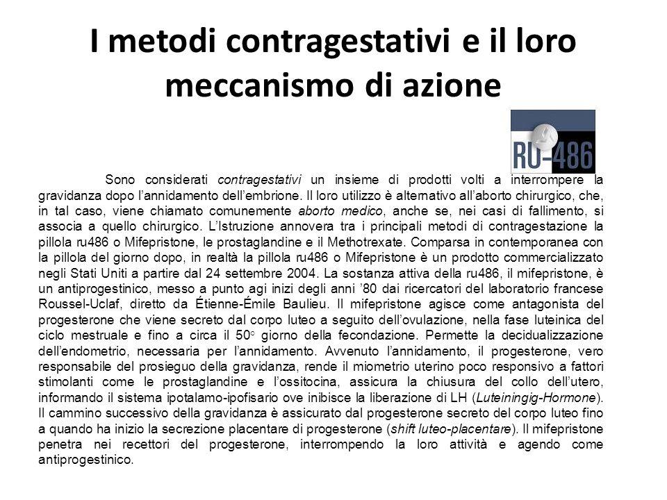 I metodi contragestativi e il loro meccanismo di azione