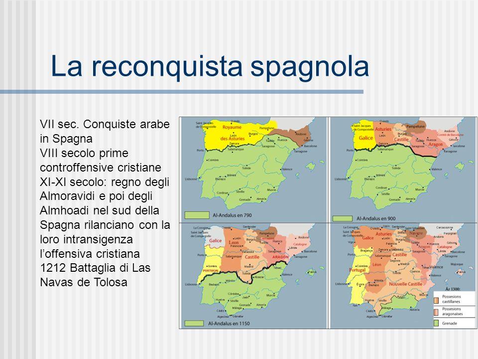 La reconquista spagnola