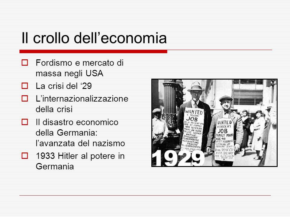 Il crollo dell'economia