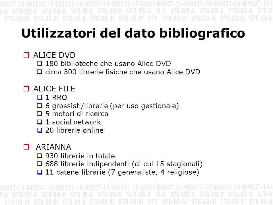 Utilizzatori del dato bibliografico
