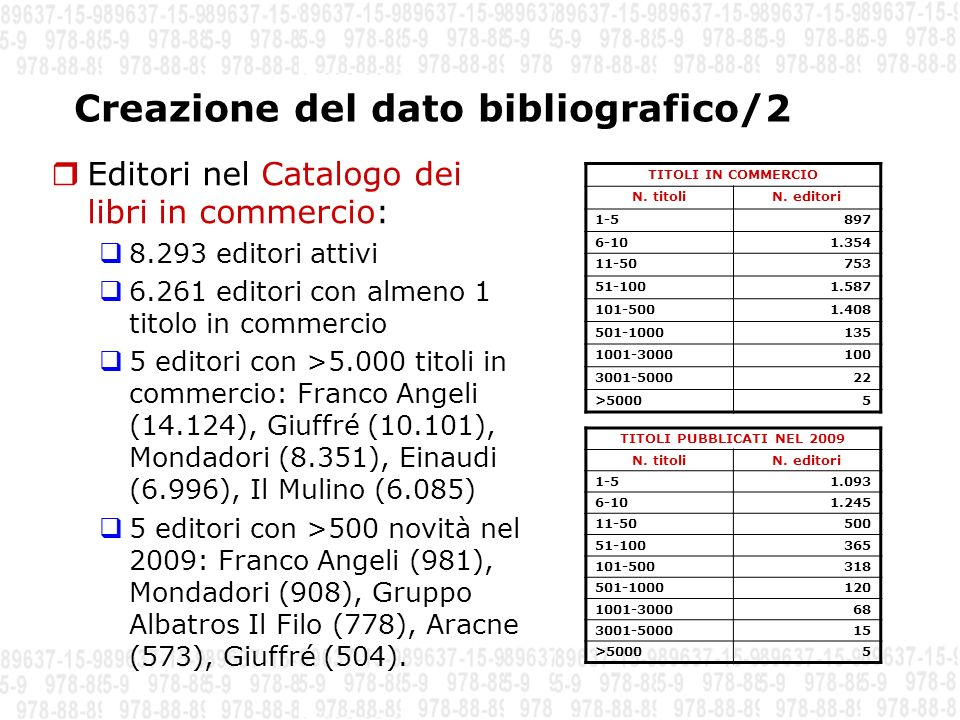 Creazione del dato bibliografico/2