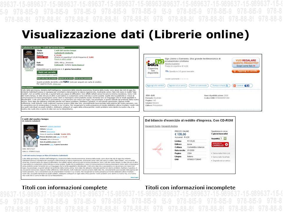 Visualizzazione dati (Librerie online)