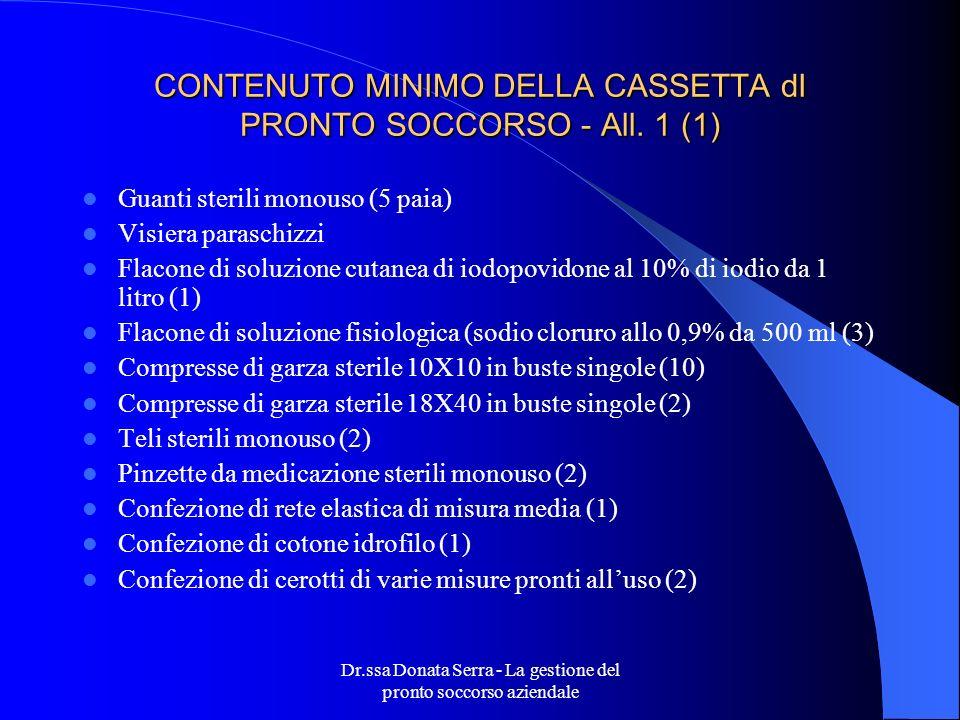 CONTENUTO MINIMO DELLA CASSETTA dI PRONTO SOCCORSO - All. 1 (1)