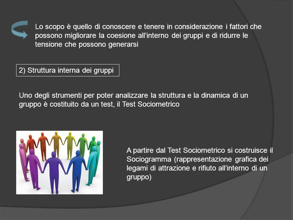 Lo scopo è quello di conoscere e tenere in considerazione i fattori che possono migliorare la coesione all'interno dei gruppi e di ridurre le tensione che possono generarsi