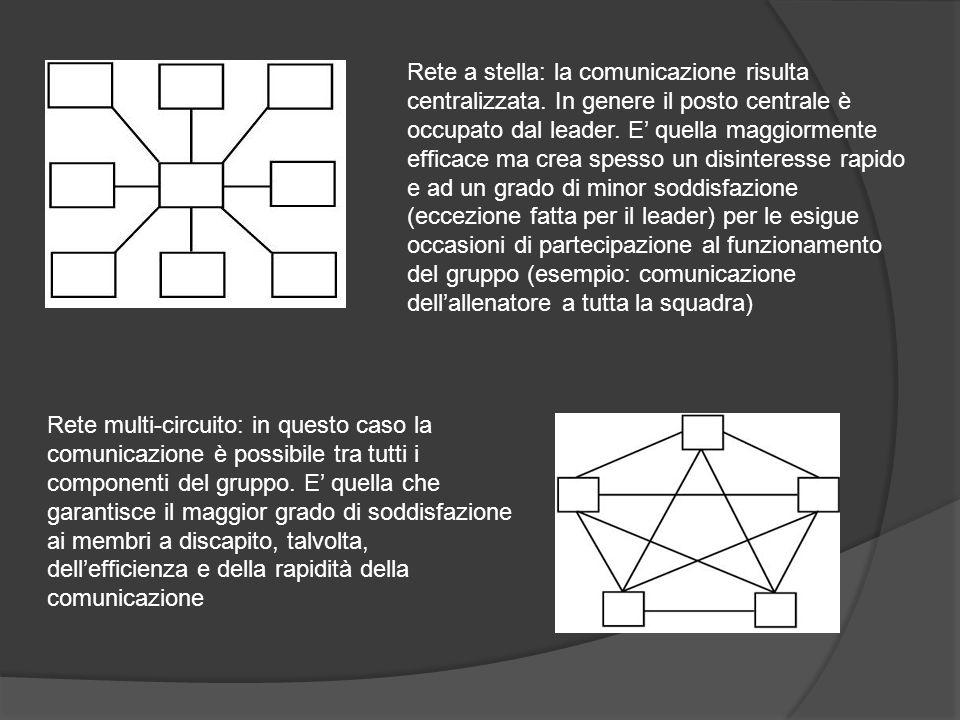 Rete a stella: la comunicazione risulta centralizzata
