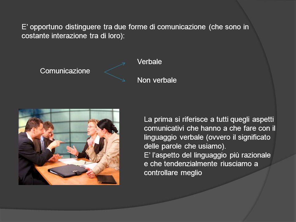 E' opportuno distinguere tra due forme di comunicazione (che sono in costante interazione tra di loro):