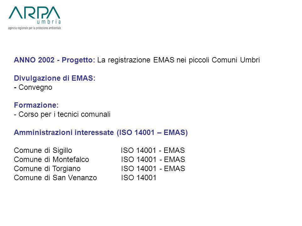 ANNO 2002 - Progetto: La registrazione EMAS nei piccoli Comuni Umbri
