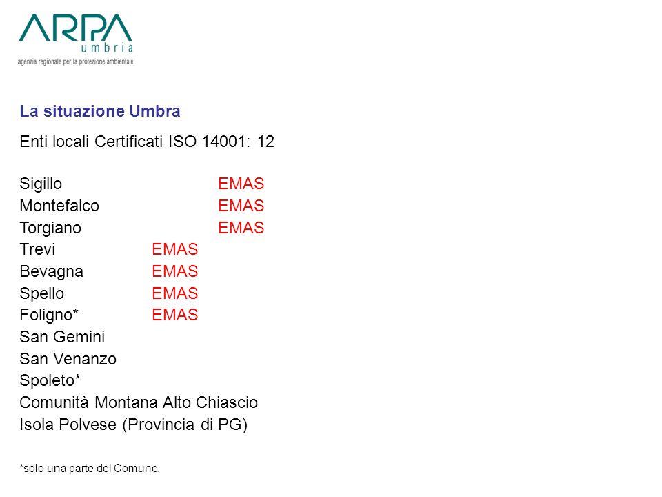 Enti locali Certificati ISO 14001: 12