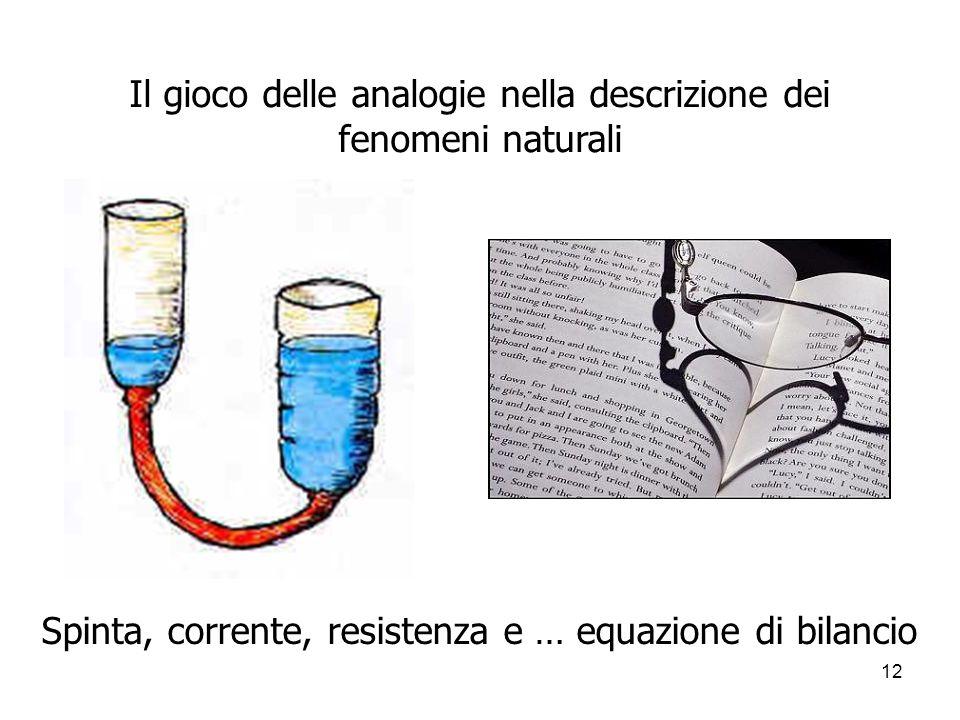 Il gioco delle analogie nella descrizione dei fenomeni naturali