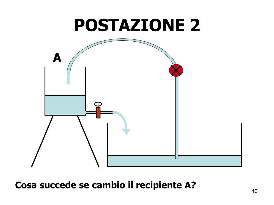 POSTAZIONE 2 A Cosa succede se cambio il recipiente A