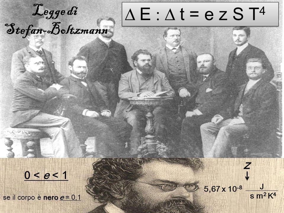 D E : D t = e z S T4 Legge di Stefan-Boltzmann z 0 < e < 1