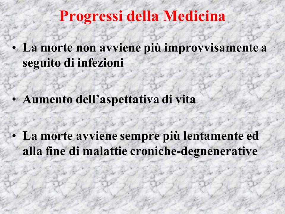 Progressi della Medicina