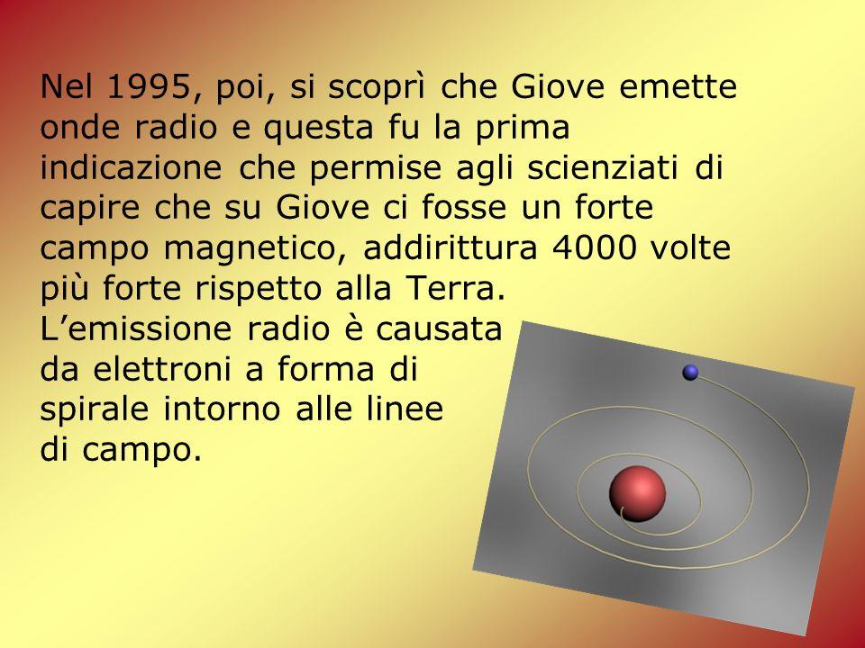 Nel 1995, poi, si scoprì che Giove emette onde radio e questa fu la prima indicazione che permise agli scienziati di capire che su Giove ci fosse un forte campo magnetico, addirittura 4000 volte più forte rispetto alla Terra.
