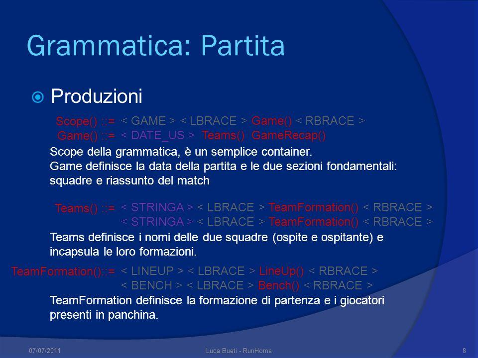 Grammatica: Partita Produzioni Scope() ::=