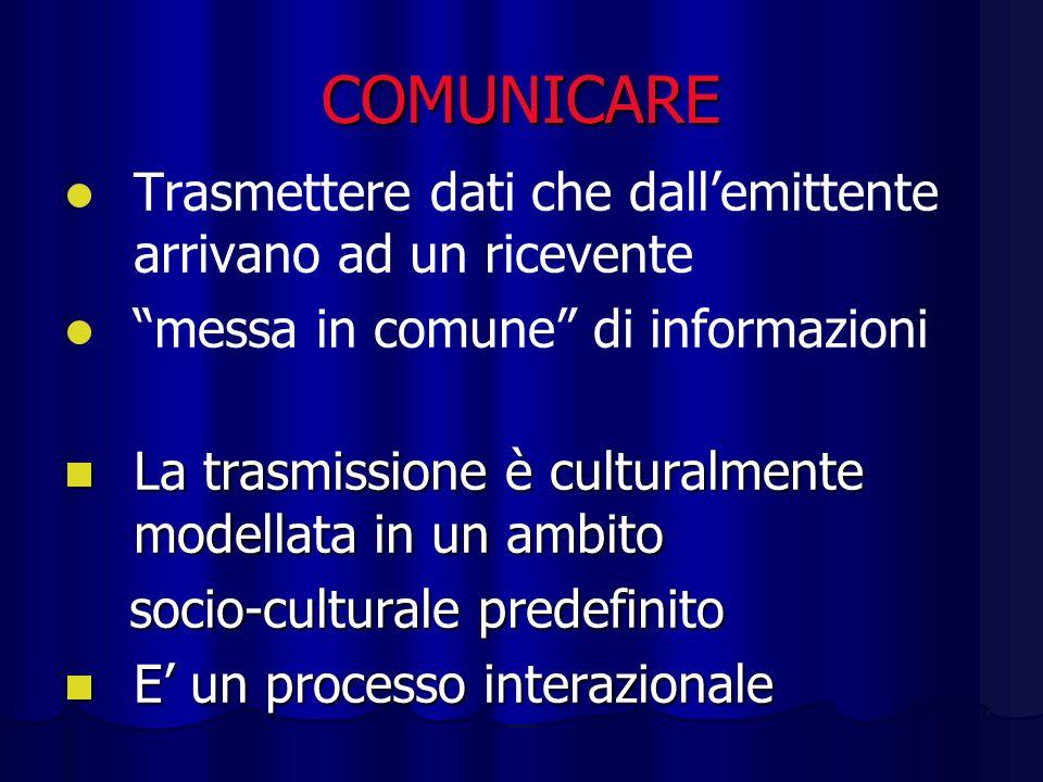 COMUNICARE Trasmettere dati che dall'emittente arrivano ad un ricevente. messa in comune di informazioni.