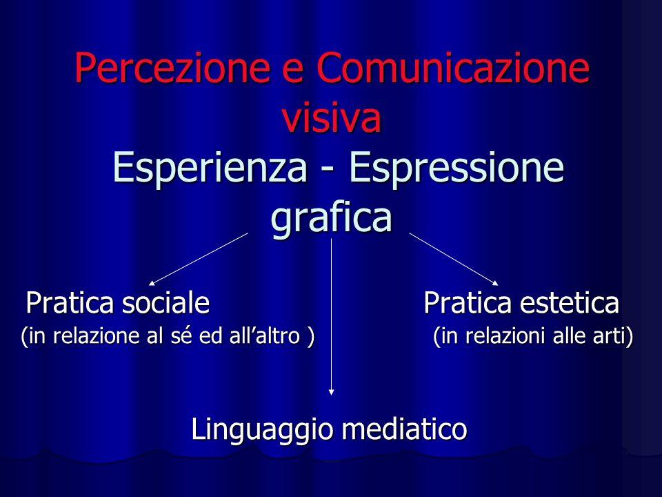 Percezione e Comunicazione visiva Esperienza - Espressione grafica