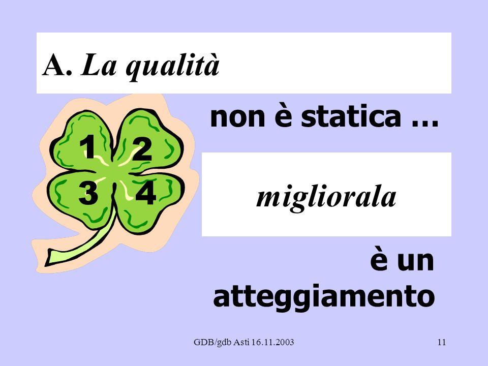 A. La qualità 1 2 migliorala 3 4 non è statica … è un atteggiamento