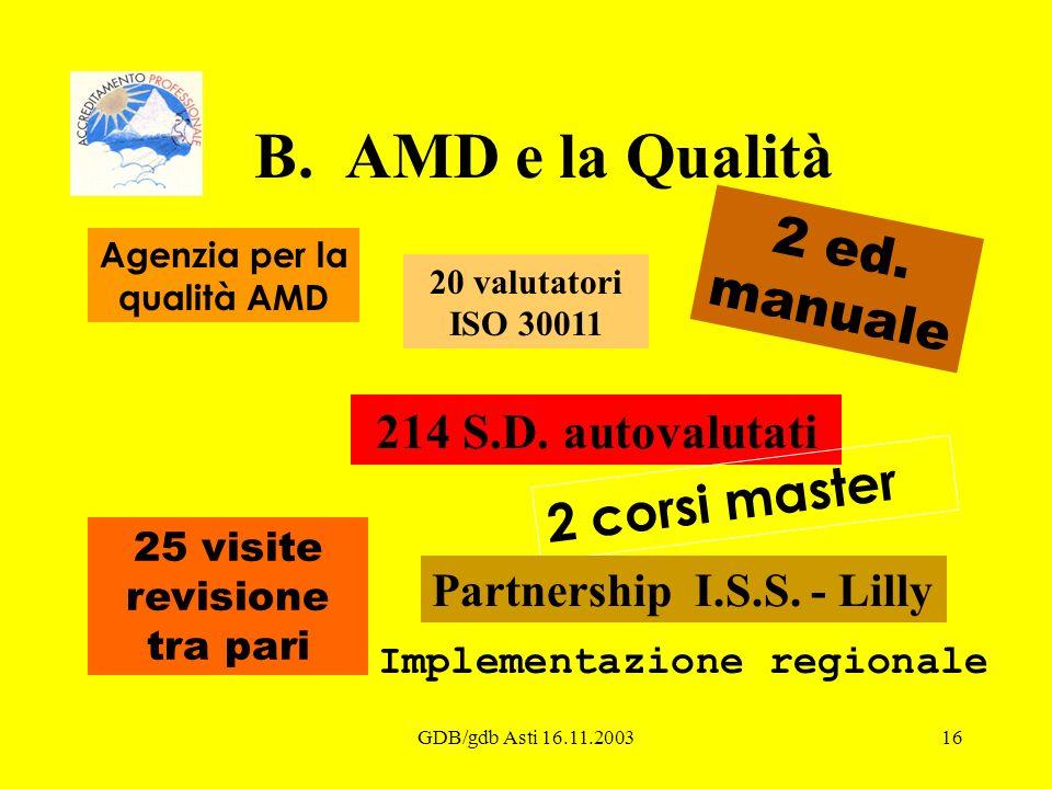 Agenzia per la qualità AMD Implementazione regionale