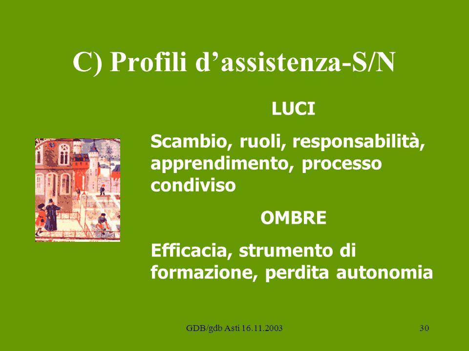 C) Profili d'assistenza-S/N